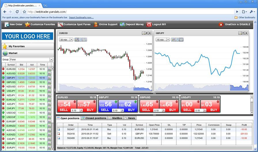 WebTrader торговая платформа forex