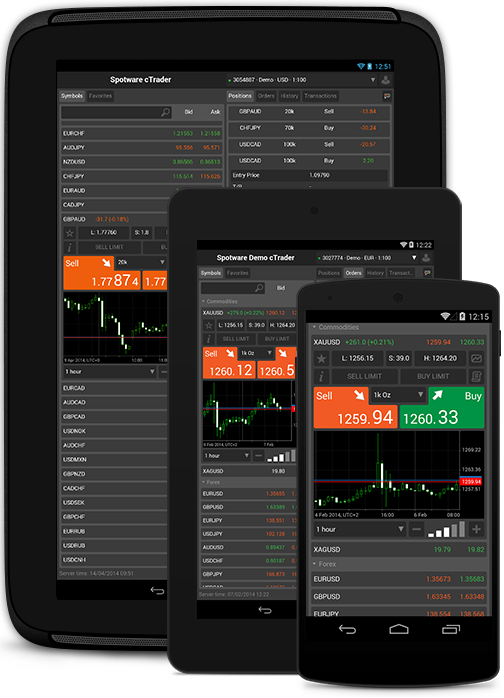 cTrader_android_images