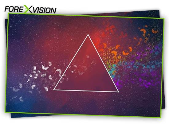 Пробитие треугольника форекс